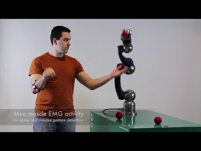 Myo Robot Control Intuitive Manipulation with a 6 DOF Robotic Arm and Anthropomorphic Hand