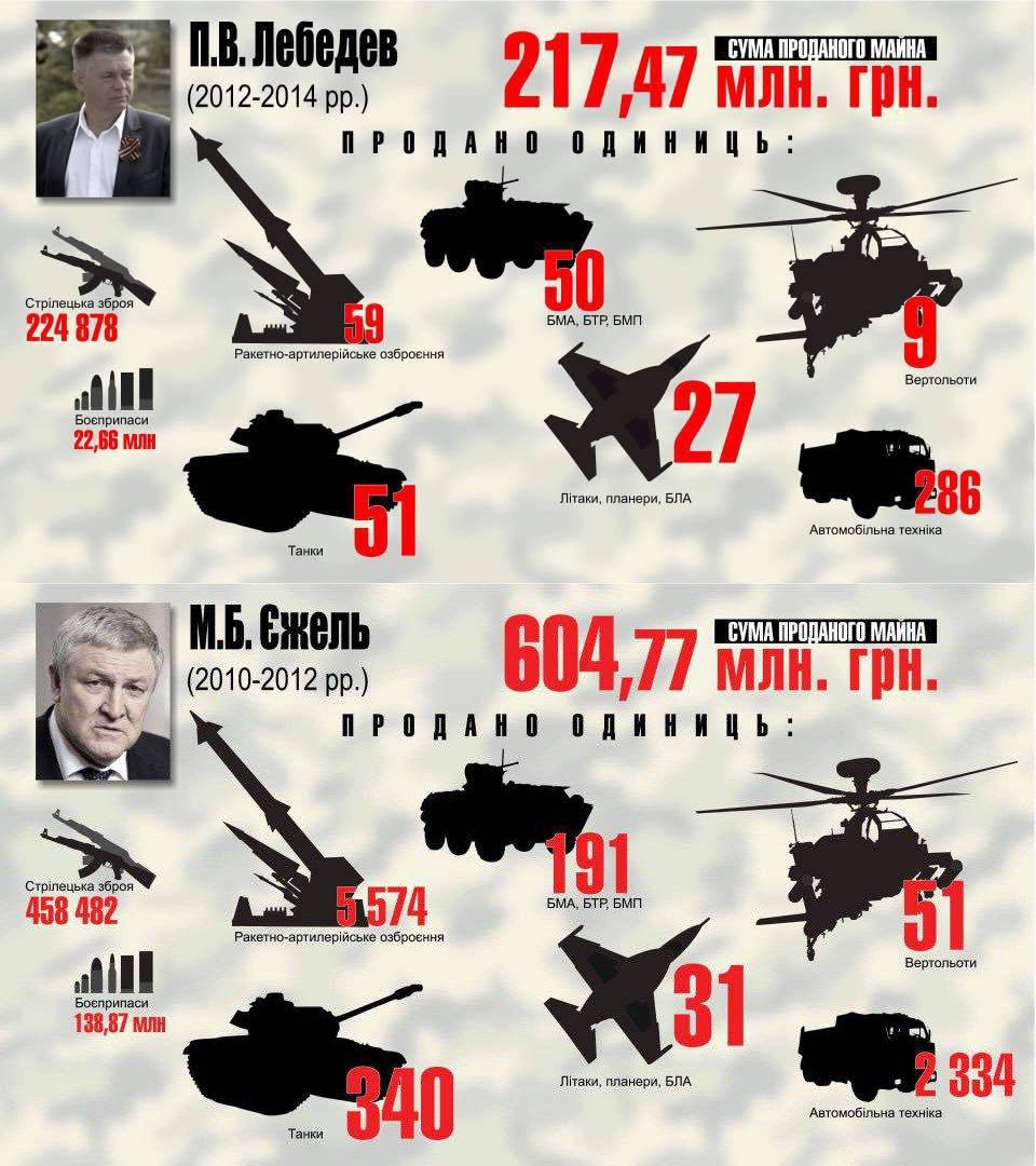 Сила украинских воинов в борьбе за правду, - Гройсман поздравил украинцев с Днем защитника Украины и Покровом - Цензор.НЕТ 8413