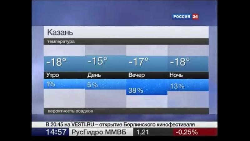 Прогноз погоды (Россия-24, 11.02.2010)
