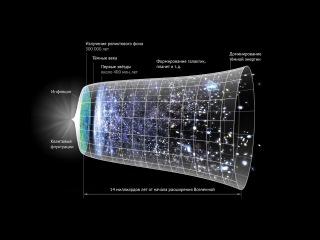 НОВЕЙШАЯ 3D МОДЕЛЬ ВСЕЛЕННОЙ. Выходим за пределы видимой вселенной