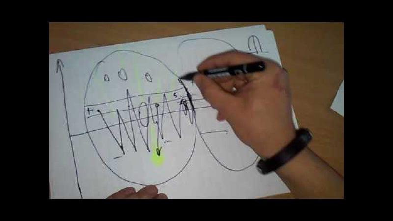 Миро Творец Переход в 5 измерение (инструкции) » Freewka.com - Смотреть онлайн в хорощем качестве