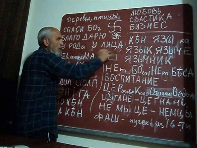 Микола Петрович Как нам подменили значения слов