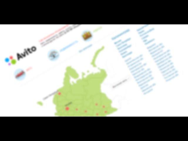 AVITO-BOOM - система заработка на Авито от 3500 руб./день на автомате! Glopad,ru
