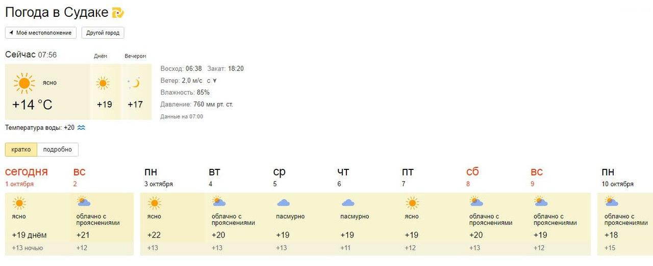 средняя температура в судаке в мае
