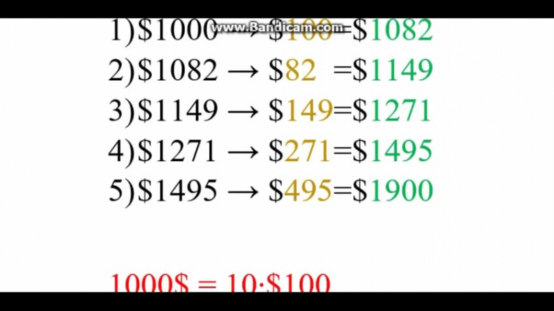 IQ Option Binary Options Using Martingale Trading Strategy