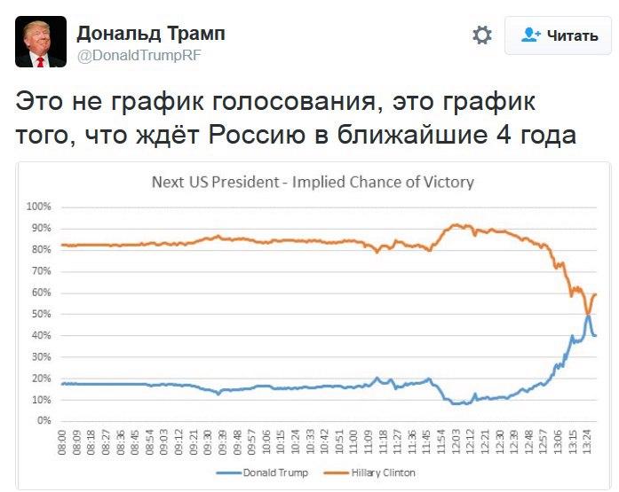"""Столтенберг сообщил о """"хорошем разговоре"""" с Трампом о НАТО и увеличении расходов на оборону - Цензор.НЕТ 4323"""