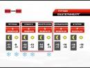 Погода в Екатеринбург'е: Тепло - голый кто не замёрзнет!