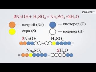 31. Химические уравнения