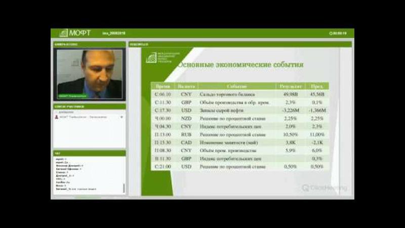 Онлайн брифинг по оценке рынка Forex с Глебом Кабановым. 09.06.2016