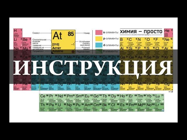 Как пользоваться таблицей Менделеева. Химия –просто