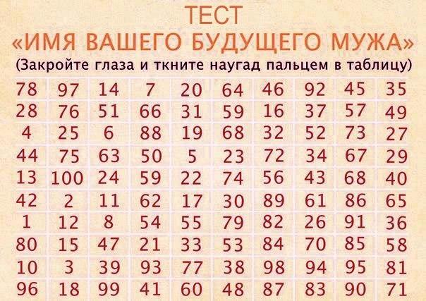 Пенсии в октябре 2016 году последние новости в украине