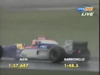 F1 1995. Гран-при Аргентины. Первая квалификация