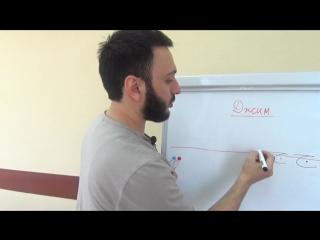 5-ая арабская буква - Джим, как в слове - Джинсы