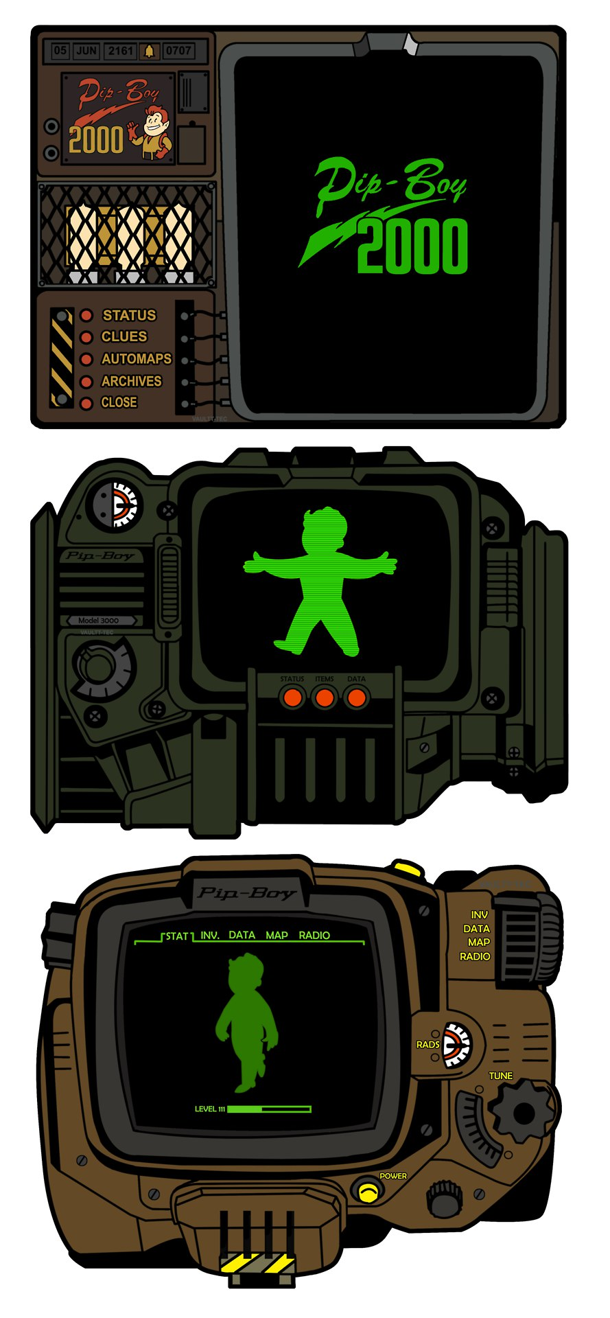 Эволюция Pip-boy