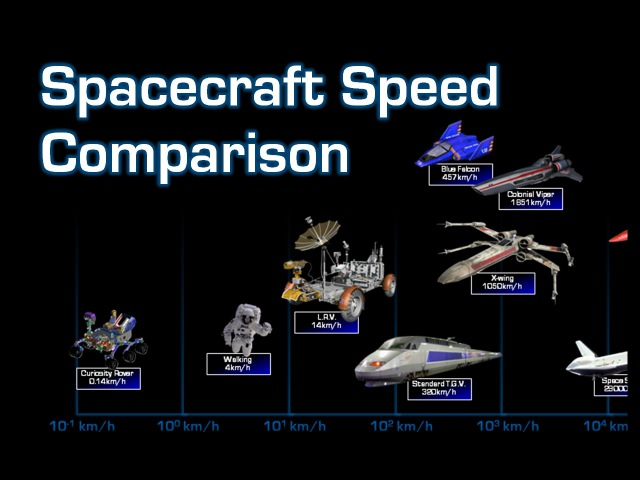 What's the fastest spaceship ever imagined?