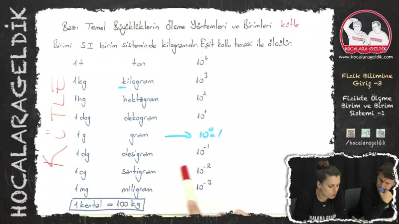 Fizik Bilimine Giriş -3 - Fizikte Ölçme Birim ve Birim Sistemi -1 (1)