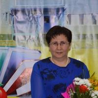 Анкета Татьяна Поникаровская