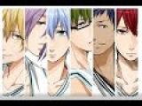 Характер героев аниме