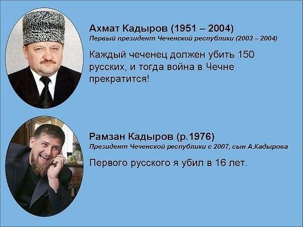 Осужденного оккупантами крымского активиста Костенко поставили на учет как склонного к побегу, - адвокат - Цензор.НЕТ 2757