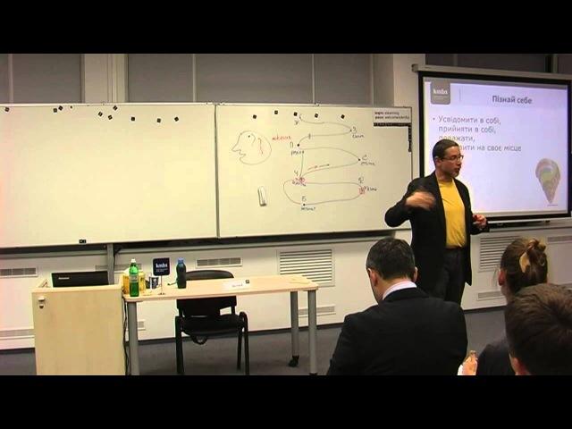 Інтегральна динаміка Еволюція мислення лідерства та управління