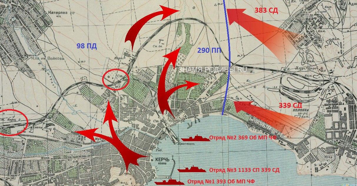 План Десантной Операции