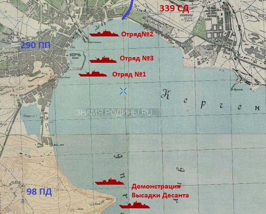 Схема Десанта в Керченский Порт
