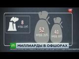 Нагрели как следует: деньги миллионов россиян за услуги ЖКХ оседали в офшорах на теплых островах