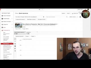 Мои ошибки в раскрутке канала на YouTube - СПЕШИАЛ 10 000
