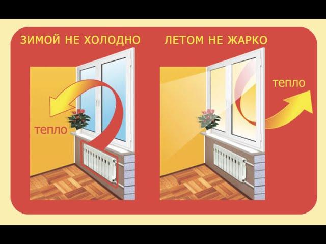 Что такое мультифункциональные окна и как они работают?