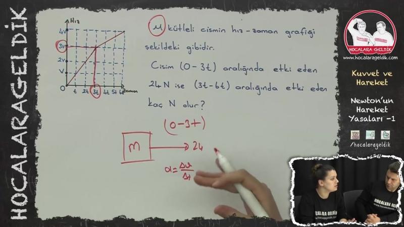 Kuvvet ve Hareket - Newton'un Hareket Yasaları -1