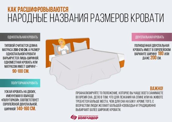 Кровати  фото и цены командор