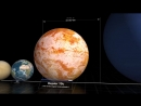 Солнечная система. Сравнение размеров планет и звезд.