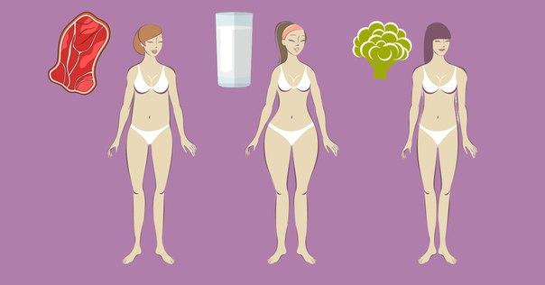 Как похудеть за 7 дней: продуманная до мелочей диета