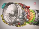 Авиационный двигатель
