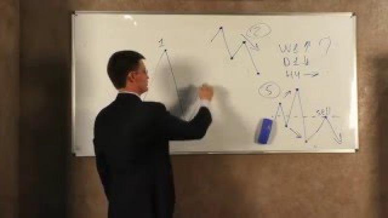 Поиск точек входа в рынок forex. Урок 1. forex aofx