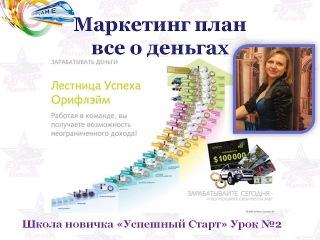 Урок № 4 Маркетинг план и все о деньгах. Копылова Татьяна
