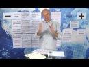 22 урок Практические занятия по освобождению - Торбен Сондергаард.