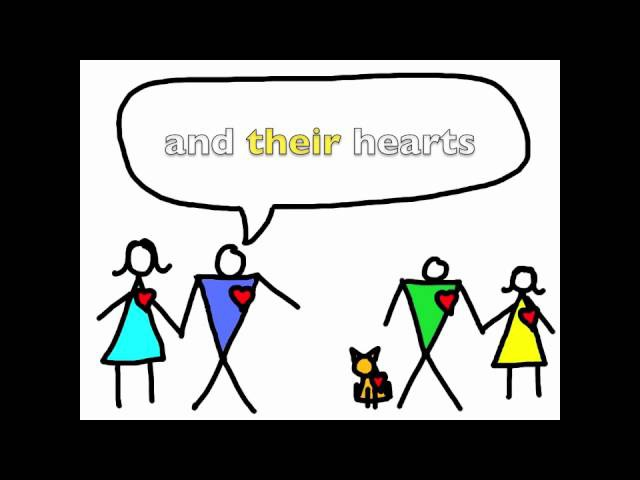 Possessive Adjectives Song - My Heart and Your Heart - Rockin English
