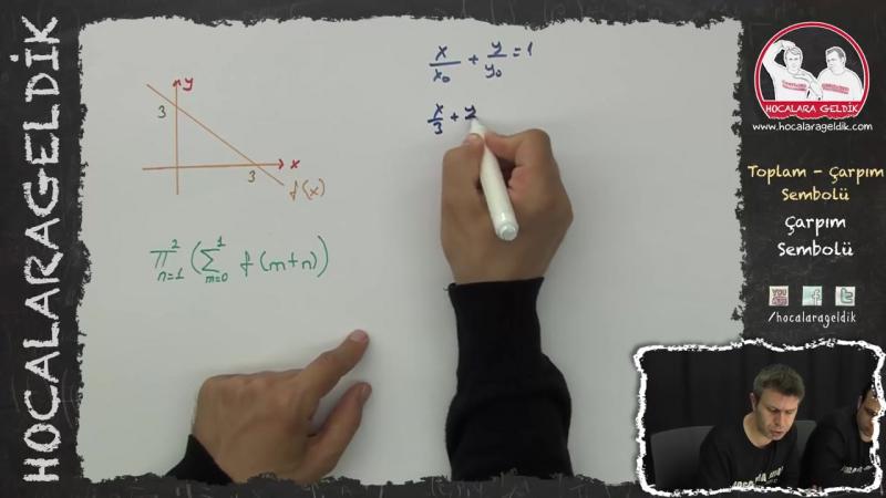Toplam - Çarpım Sembolü Çarpım Sembolü - Matematik - HG