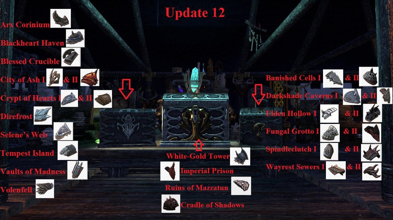 Which undaunted chest gives me which reward ? — Elder