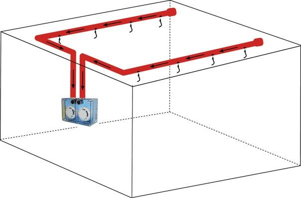 Датчики дыма могут быть установлены для контроля дыма в вентиляционных каналах.