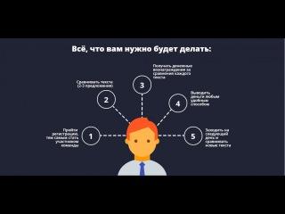 Global Books - 5600 рублей  в день на сравнении текстов