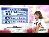 NMB48 Mita Mao STOP!Abunai jitensha ep.1