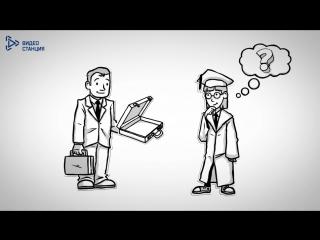 Франшиза Видеостанции | Графические видеоролики | Лучшая франшиза для начинающих