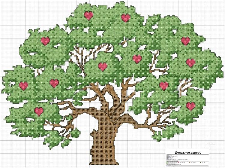 схема вышивки денежнего дерева крестом бесплатно