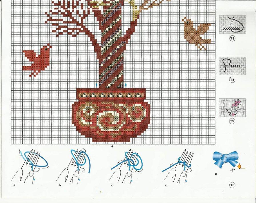 крестом схемы денежное дерево