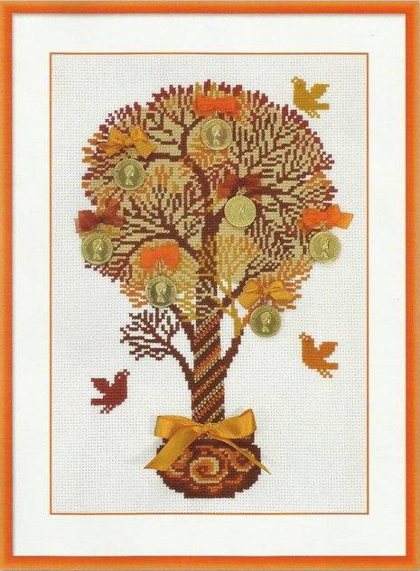денежное дерево схема