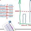 Ёxcel (приемы работы в MS Excel)