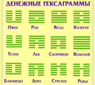 Денежные гексаграммы  MxcZfVGMrxs