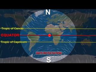 👽Плоская земля 👽 вот еще доказательства!